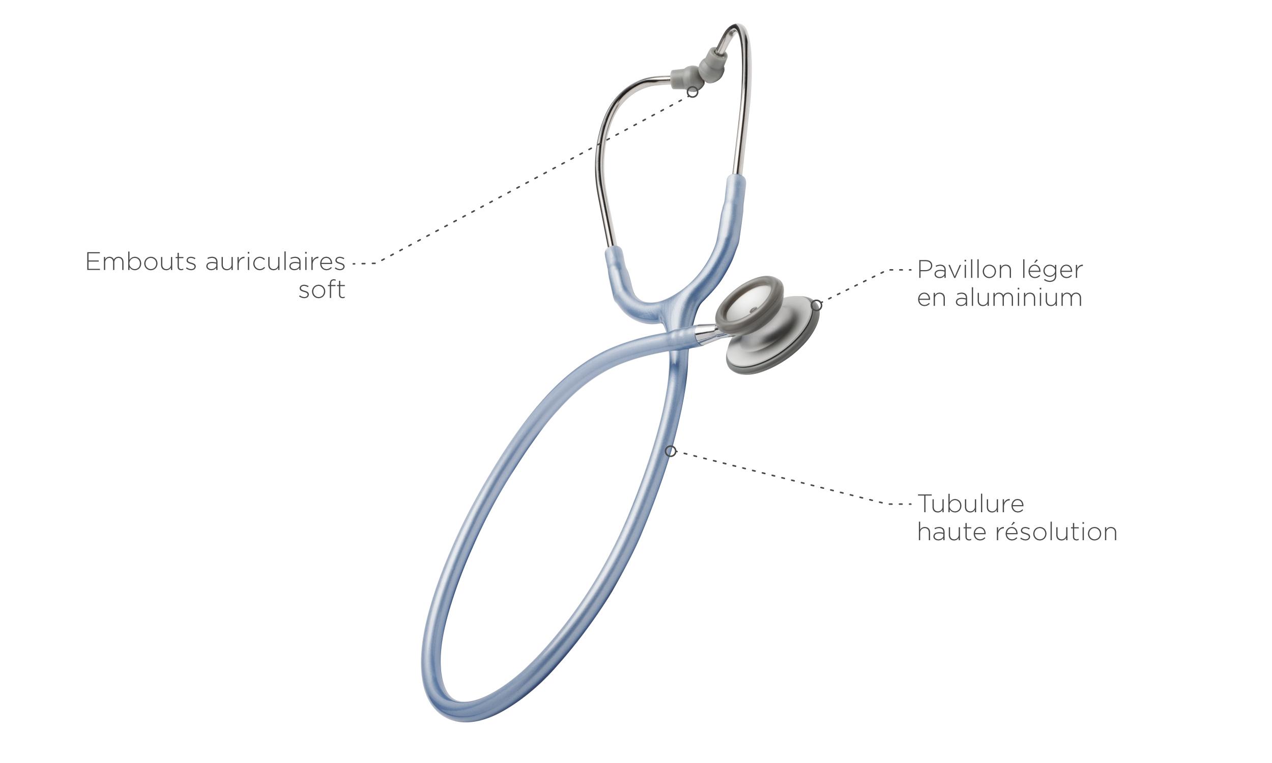 stéthoscopes spengler pulse
