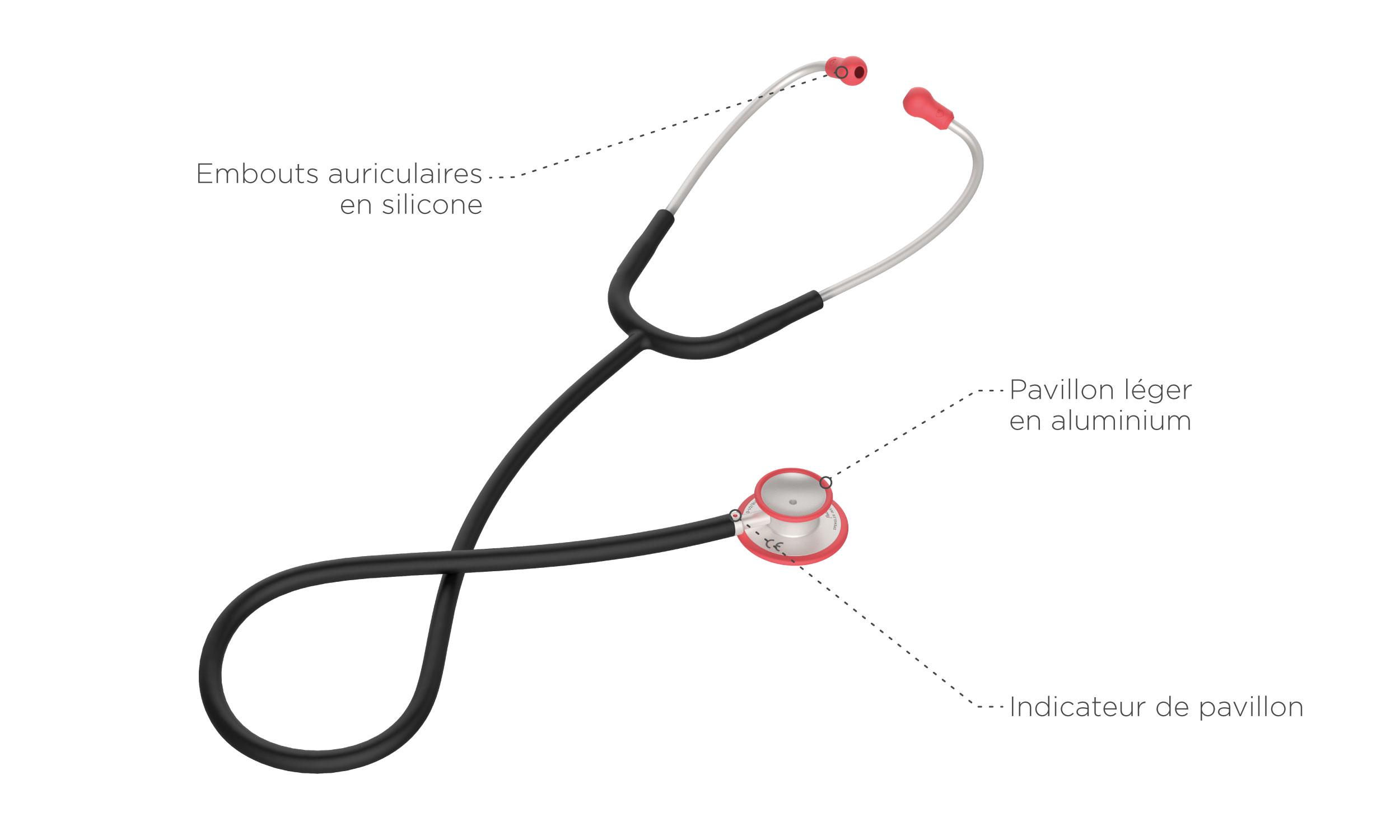 stéthoscopes spengler pulse II